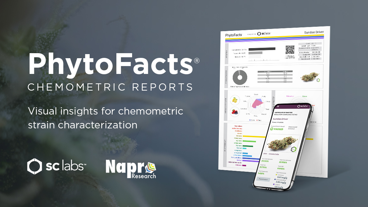 PhytoFacts Chemometric Reporting